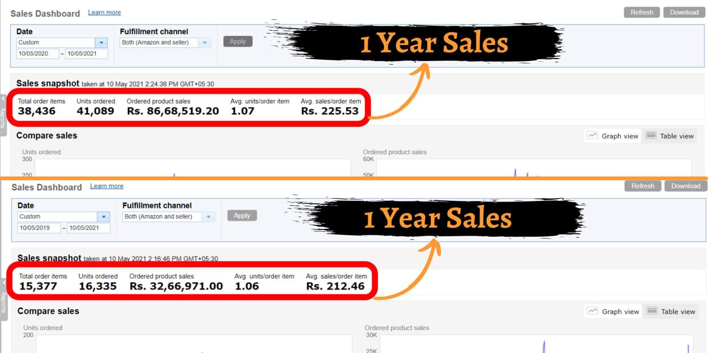Year_Sale