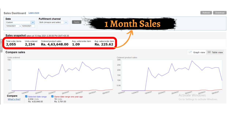 month_sale